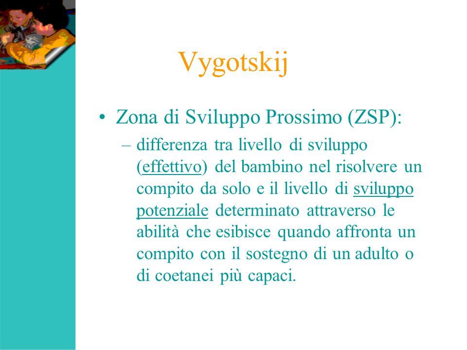 Vygotskij Zona di Sviluppo Prossimo (ZSP): –differenza tra livello di sviluppo (effettivo) del bambino nel risolvere un compito da solo e il livello d