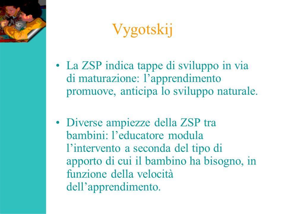 Vygotskij La ZSP indica tappe di sviluppo in via di maturazione: lapprendimento promuove, anticipa lo sviluppo naturale. Diverse ampiezze della ZSP tr