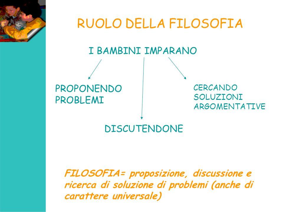 RUOLO DELLA FILOSOFIA I BAMBINI IMPARANO PROPONENDO PROBLEMI DISCUTENDONE CERCANDO SOLUZIONI ARGOMENTATIVE FILOSOFIA= proposizione, discussione e rice