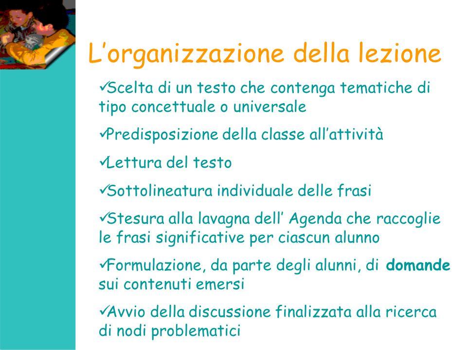 Lorganizzazione della lezione Scelta di un testo che contenga tematiche di tipo concettuale o universale Predisposizione della classe allattività Lett