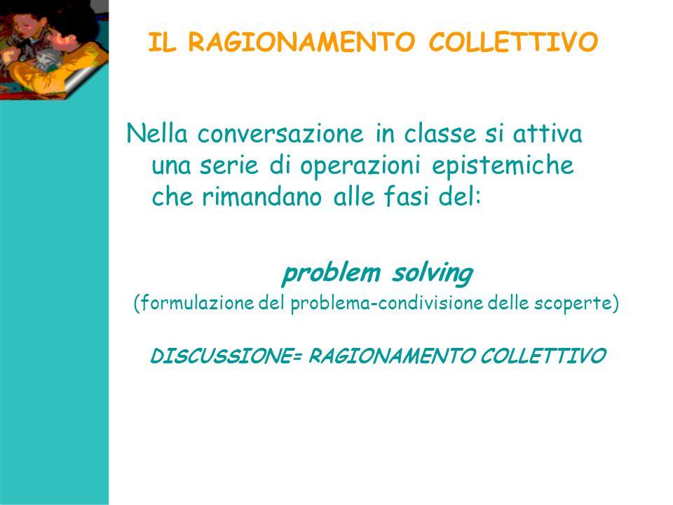 IL RAGIONAMENTO COLLETTIVO Nella conversazione in classe si attiva una serie di operazioni epistemiche che rimandano alle fasi del: problem solving (f