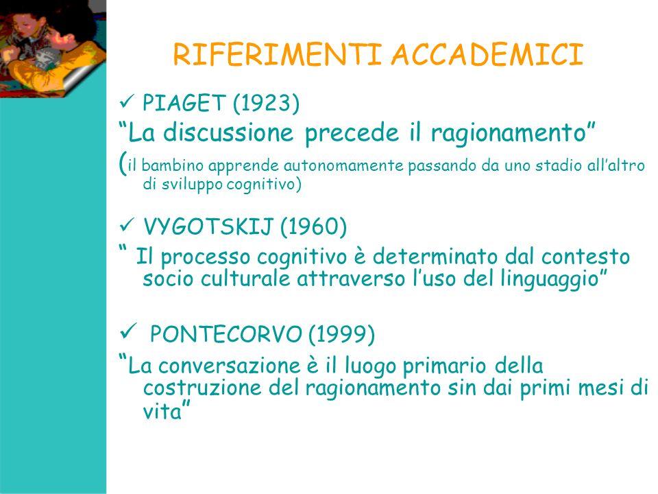 RIFERIMENTI ACCADEMICI PIAGET (1923) La discussione precede il ragionamento ( il bambino apprende autonomamente passando da uno stadio allaltro di svi