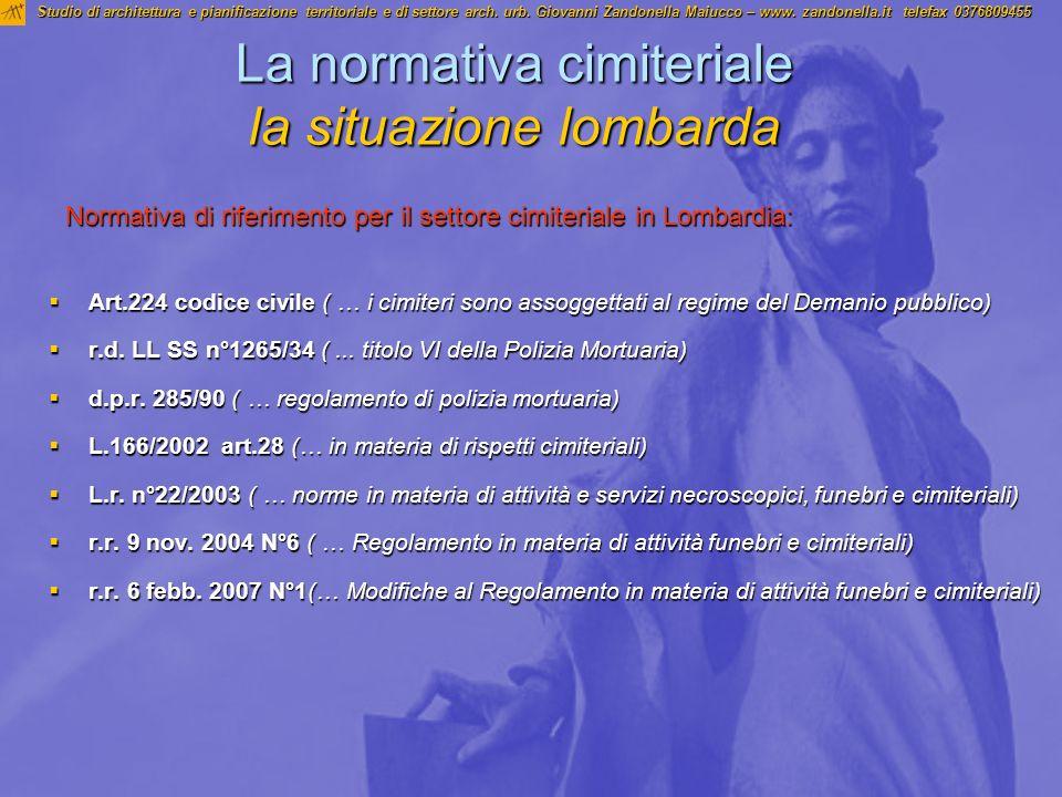 La normativa cimiteriale la situazione lombarda Art.224 codice civile ( … i cimiteri sono assoggettati al regime del Demanio pubblico) Art.224 codice