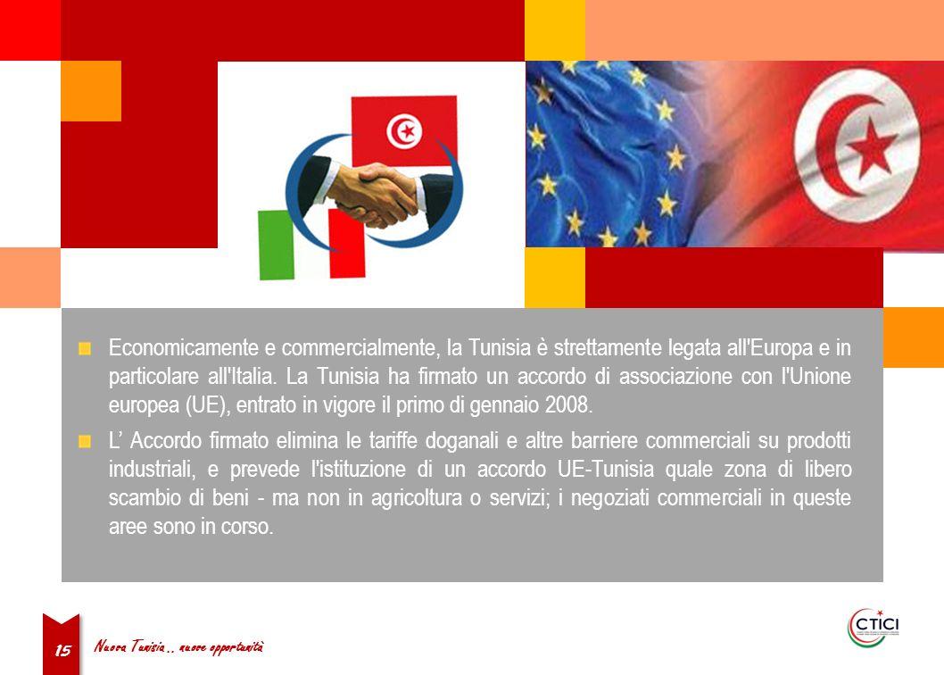 Nuova Tunisia..
