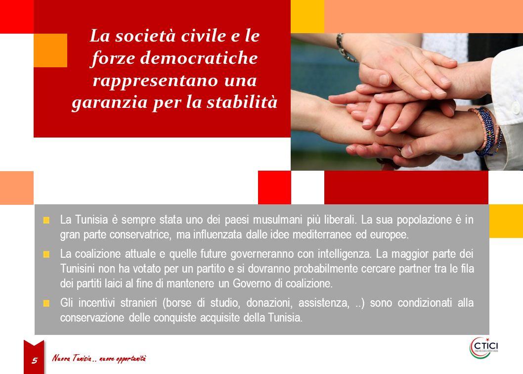 Nuova Tunisia..nuove opportunità 6 Grazie alla sua eccellente posizione geografica strategica..