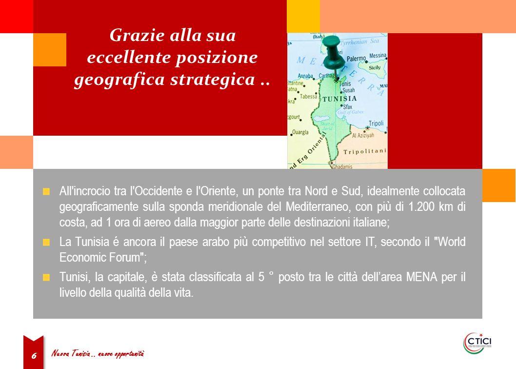 Nuova Tunisia.. nuove opportunità 6 Grazie alla sua eccellente posizione geografica strategica..