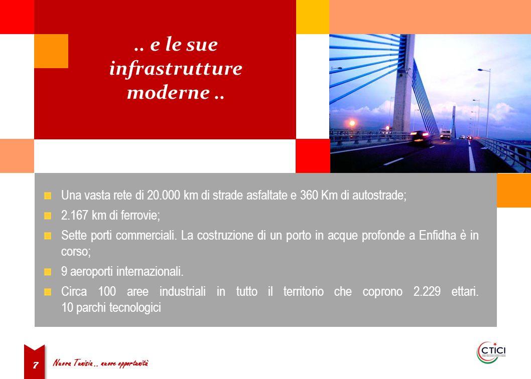 Nuova Tunisia.. nuove opportunità 7.. e le sue infrastrutture moderne..