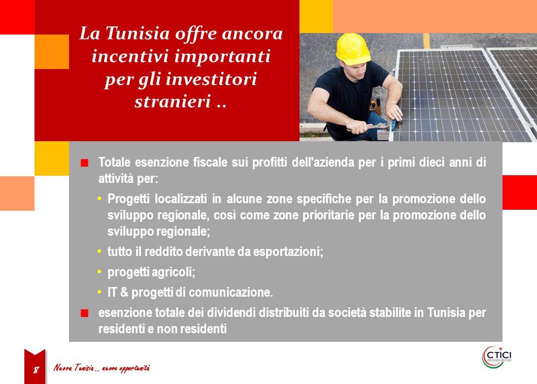 Nuova Tunisia..nuove opportunità 19 La CTICI..