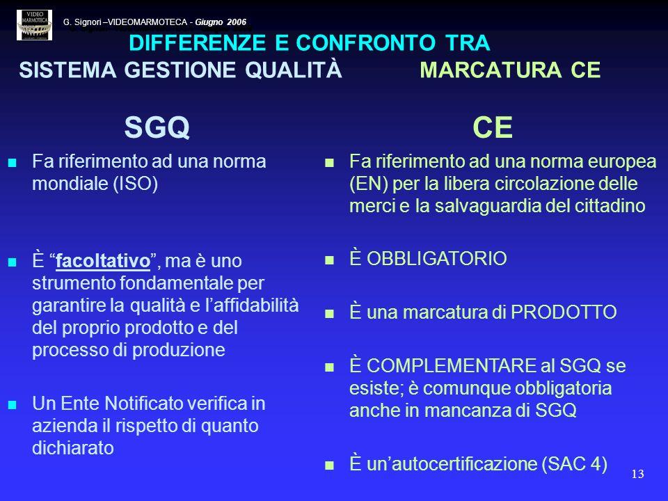 13 DIFFERENZE E CONFRONTO TRA SISTEMA GESTIONE QUALITÀ MARCATURA CE SGQ Fa riferimento ad una norma mondiale (ISO) È facoltativo, ma è uno strumento f
