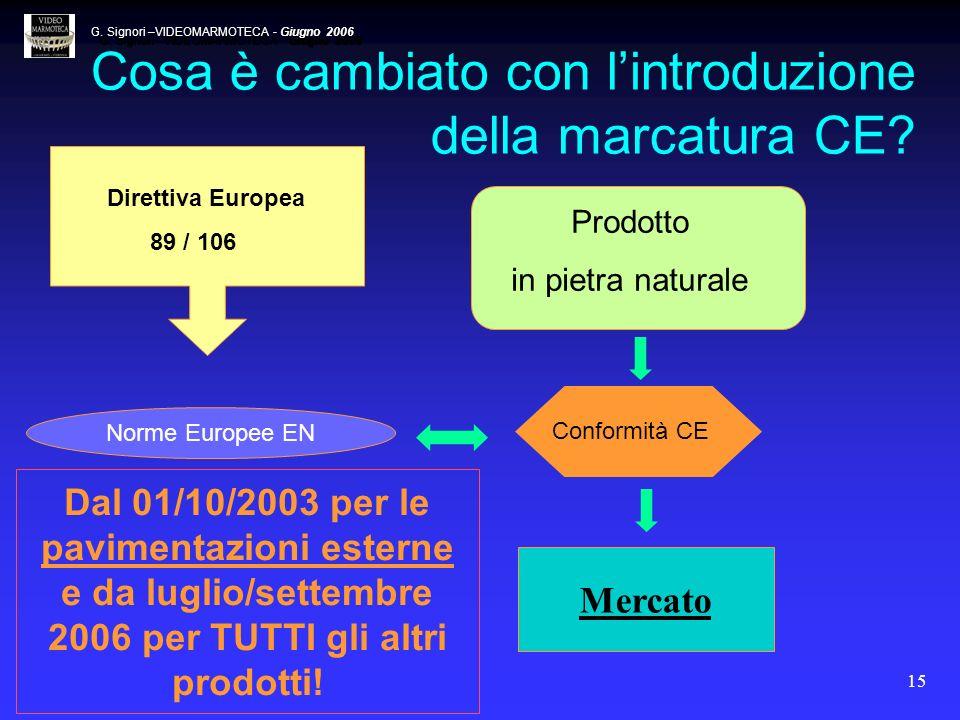 15 Cosa è cambiato con lintroduzione della marcatura CE? Direttiva Europea 89 / 106 Norme Europee EN Prodotto in pietra naturale Conformità CE Mercato