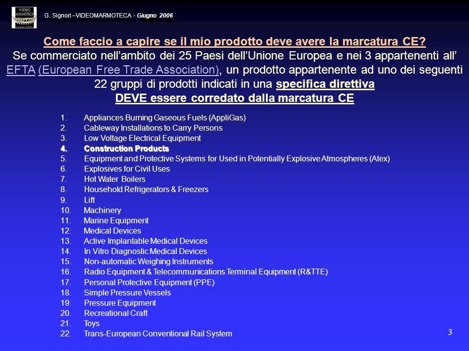 14 Fino al 30/09/2003 per le pavimentazioni esterne e fino ad oggi per gli altri prodotti.