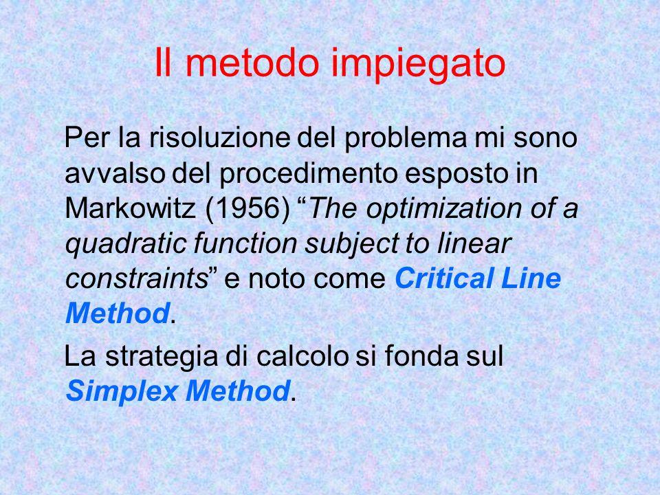 Il metodo impiegato Per la risoluzione del problema mi sono avvalso del procedimento esposto in Markowitz (1956) The optimization of a quadratic function subject to linear constraints e noto come Critical Line Method.