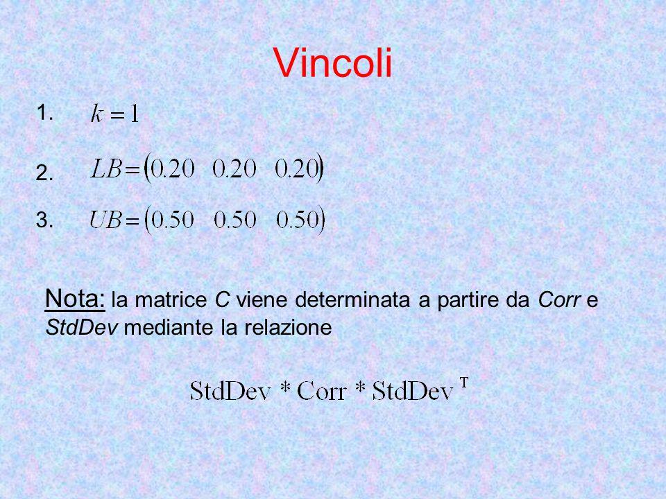 Vincoli 1.2. 3.