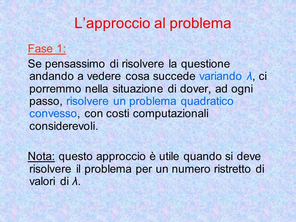 Lapproccio al problema Fase 1: Se pensassimo di risolvere la questione andando a vedere cosa succede variando λ, ci porremmo nella situazione di dover, ad ogni passo, risolvere un problema quadratico convesso, con costi computazionali considerevoli.