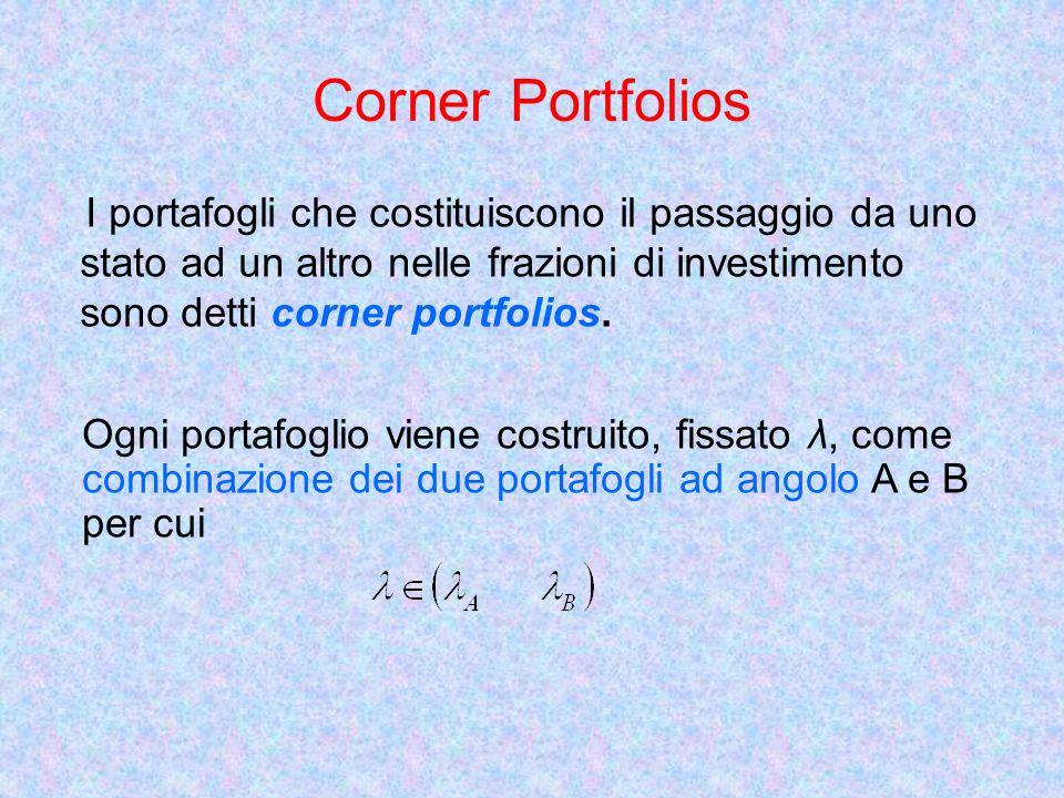 Corner Portfolios I portafogli che costituiscono il passaggio da uno stato ad un altro nelle frazioni di investimento sono detti corner portfolios.