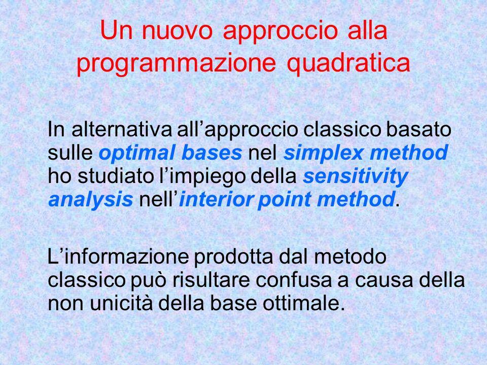 Un nuovo approccio alla programmazione quadratica In alternativa allapproccio classico basato sulle optimal bases nel simplex method ho studiato limpiego della sensitivity analysis nellinterior point method.