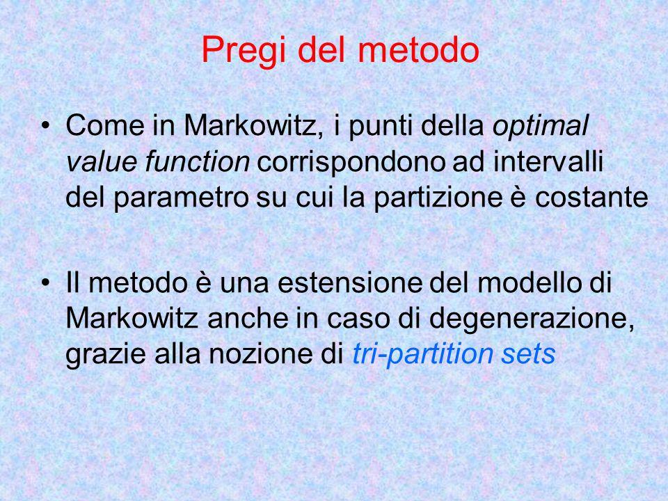 Pregi del metodo Come in Markowitz, i punti della optimal value function corrispondono ad intervalli del parametro su cui la partizione è costante Il metodo è una estensione del modello di Markowitz anche in caso di degenerazione, grazie alla nozione di tri-partition sets