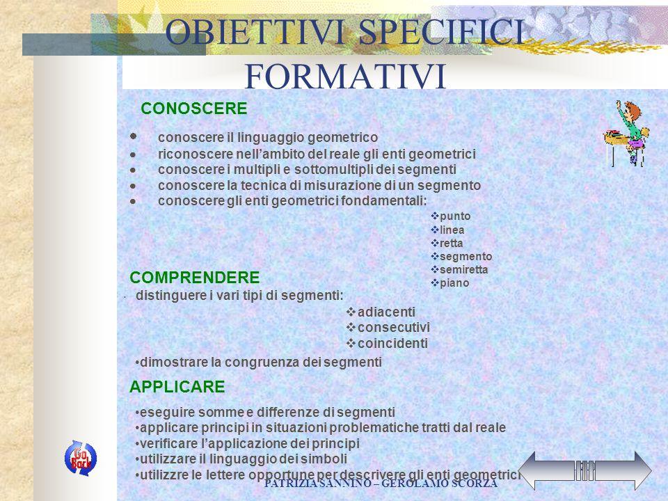 PATRIZIA SANNINO – GEROLAMO SCORZA 22/11/2002 Avvio del processo di matematizzazione della realtà attraverso losservazione degli oggetti e la loro pro