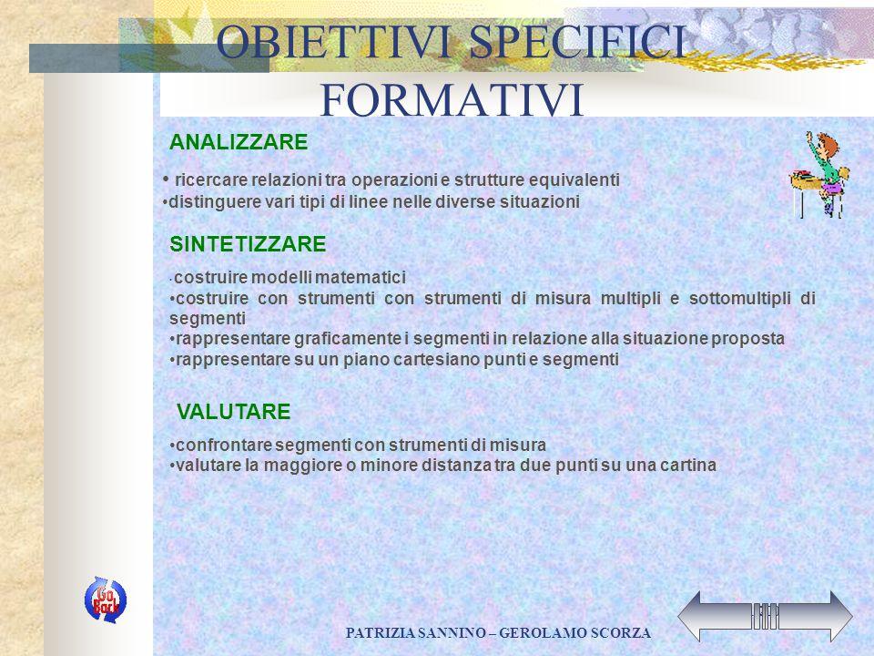 PATRIZIA SANNINO – GEROLAMO SCORZA 22/11/2002 conoscere il linguaggio geometrico riconoscere nellambito del reale gli enti geometrici conoscere i mult