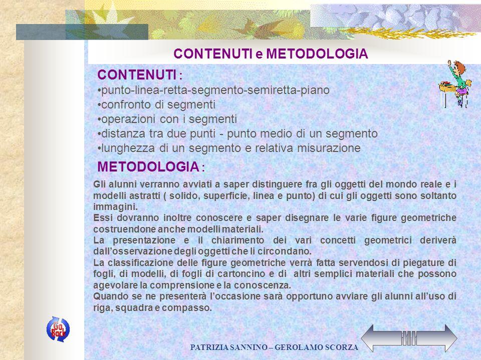 PATRIZIA SANNINO – GEROLAMO SCORZA 22/11/2002 ricercare relazioni tra operazioni e strutture equivalenti distinguere vari tipi di linee nelle diverse