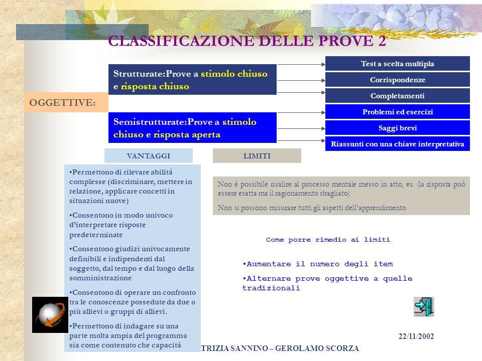 PATRIZIA SANNINO – GEROLAMO SCORZA 22/11/2002 CLASSIFICAZIONE DELLE PROVE 1 SOGGETTIVE Prove a stimolo aperto e risposta aperta TEMA SAGGIO INTERROGAZ