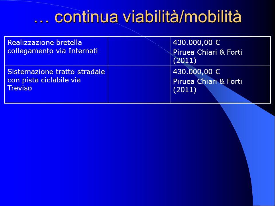 … continua viabilità/mobilità Realizzazione bretella collegamento via Internati 430.000,00 Piruea Chiari & Forti (2011) Sistemazione tratto stradale con pista ciclabile via Treviso 430.000,00 Piruea Chiari & Forti (2011)