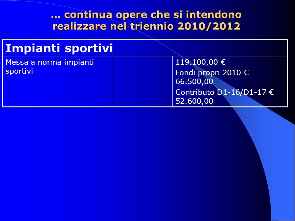 … continua opere che si intendono realizzare nel triennio 2010/2012 Impianti sportivi Messa a norma impianti sportivi 119.100,00 Fondi propri 2010 66.500,00 Contributo D1-16/D1-17 52.600,00