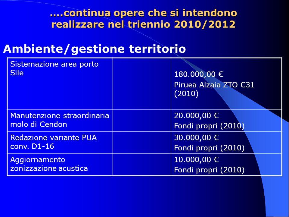 ….continua opere che si intendono realizzare nel triennio 2010/2012 Sistemazione area porto Sile 180.000,00 Piruea Alzaia ZTO C31 (2010) Manutenzione straordinaria molo di Cendon 20.000,00 Fondi propri (2010) Redazione variante PUA conv.