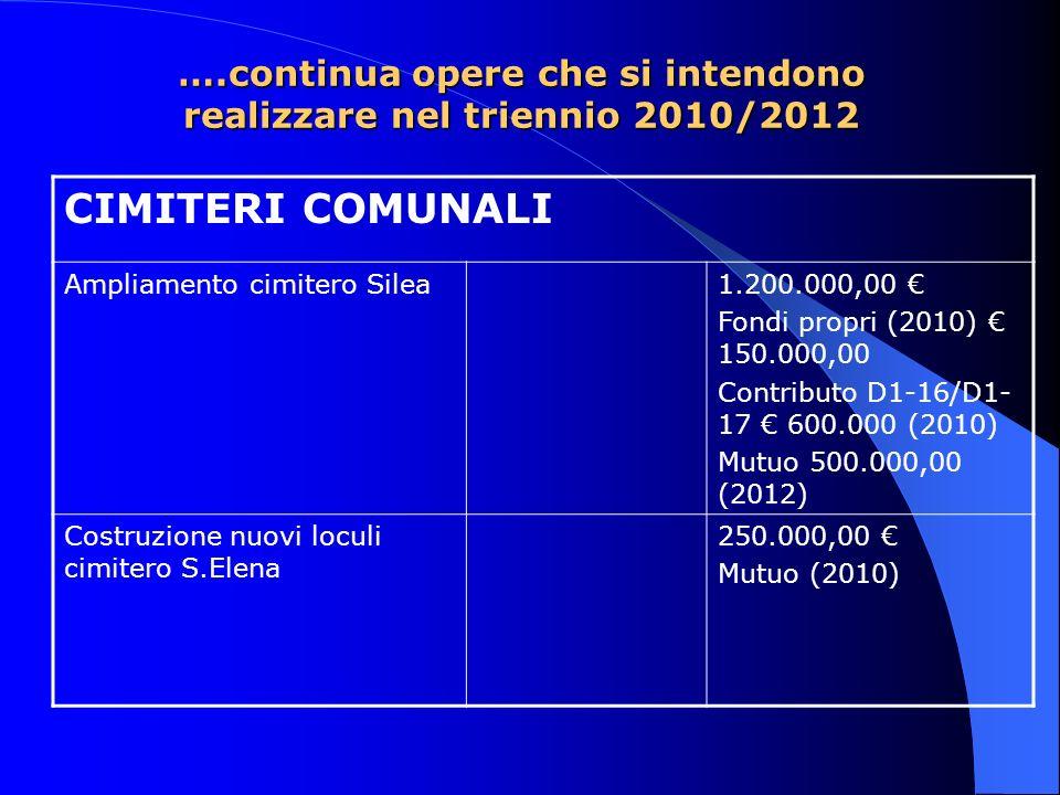….continua opere che si intendono realizzare nel triennio 2010/2012 CIMITERI COMUNALI Ampliamento cimitero Silea1.200.000,00 Fondi propri (2010) 150.000,00 Contributo D1-16/D1- 17 600.000 (2010) Mutuo 500.000,00 (2012) Costruzione nuovi loculi cimitero S.Elena 250.000,00 Mutuo (2010)