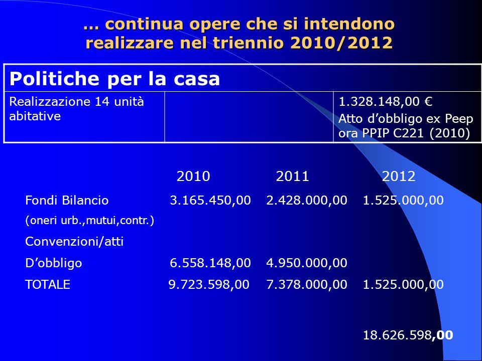 … continua opere che si intendono realizzare nel triennio 2010/2012 Politiche per la casa Realizzazione 14 unità abitative 1.328.148,00 Atto dobbligo