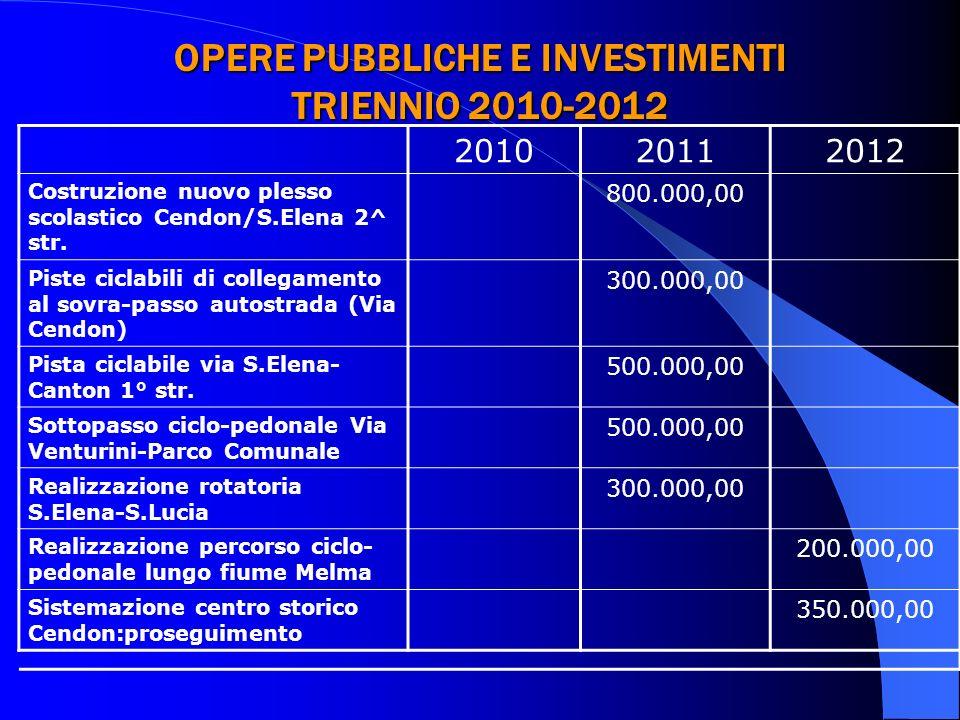 OPERE PUBBLICHE E INVESTIMENTI TRIENNIO 2010-2012 201020112012 Costruzione nuovo plesso scolastico Cendon/S.Elena 2^ str.