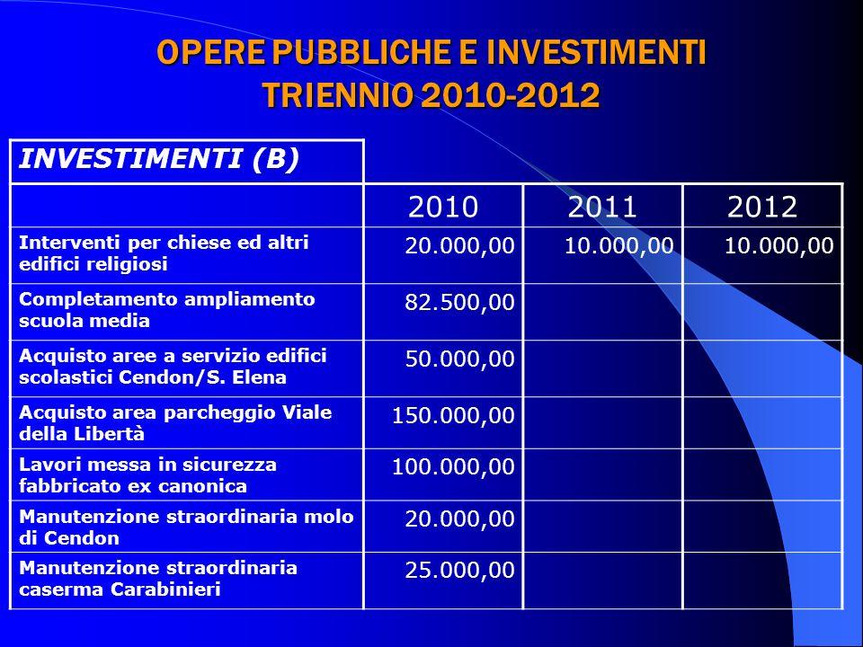 OPERE PUBBLICHE E INVESTIMENTI TRIENNIO 2010-2012 INVESTIMENTI (B) 201020112012 Interventi per chiese ed altri edifici religiosi 20.000,0010.000,00 Co