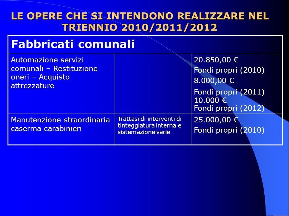 LE OPERE CHE SI INTENDONO REALIZZARE NEL TRIENNIO 2010/2011/2012 Fabbricati comunali Automazione servizi comunali – Restituzione oneri – Acquisto attrezzature 20.850,00 Fondi propri (2010) 8.000,00 Fondi propri (2011) 10.000 Fondi propri (2012) Manutenzione straordinaria caserma carabinieri Trattasi di interventi di tinteggiatura interna e sistemazione varie 25.000,00 Fondi propri (2010)