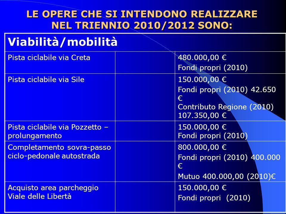 LE OPERE CHE SI INTENDONO REALIZZARE NEL TRIENNIO 2010/2012 SONO: Viabilità/mobilità Pista ciclabile via Creta480.000,00 Fondi propri (2010) Pista ciclabile via Sile150.000,00 Fondi propri (2010) 42.650 Contributo Regione (2010) 107.350,00 Pista ciclabile via Pozzetto – prolungamento 150.000,00 Fondi propri (2010) Completamento sovra-passo ciclo-pedonale autostrada 800.000,00 Fondi propri (2010) 400.000 Mutuo 400.000,00 (2010) Acquisto area parcheggio Viale delle Libertà 150.000,00 Fondi propri (2010)