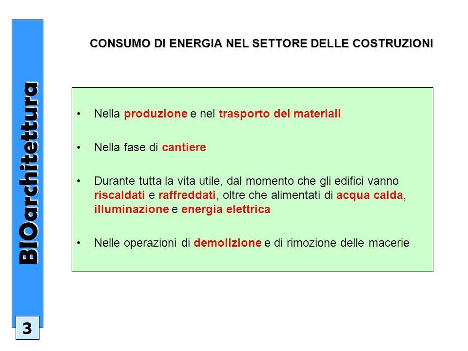 PEEP di SantEgidio a Cesena BIOarchitettura 14 Appartamenti dotati di serra solare a sud Separazione dei percorsi ciclo-pedonali Articolato sistema del verde Materiali ecocompatibili Pannelli solari