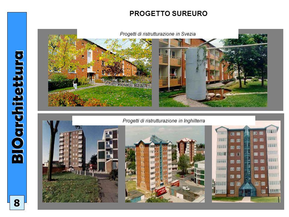 PROGETTO SUREUROBIOarchitettura 8 Progetti di ristrutturazione in Svezia Progetti di ristrutturazione in Inghilterra