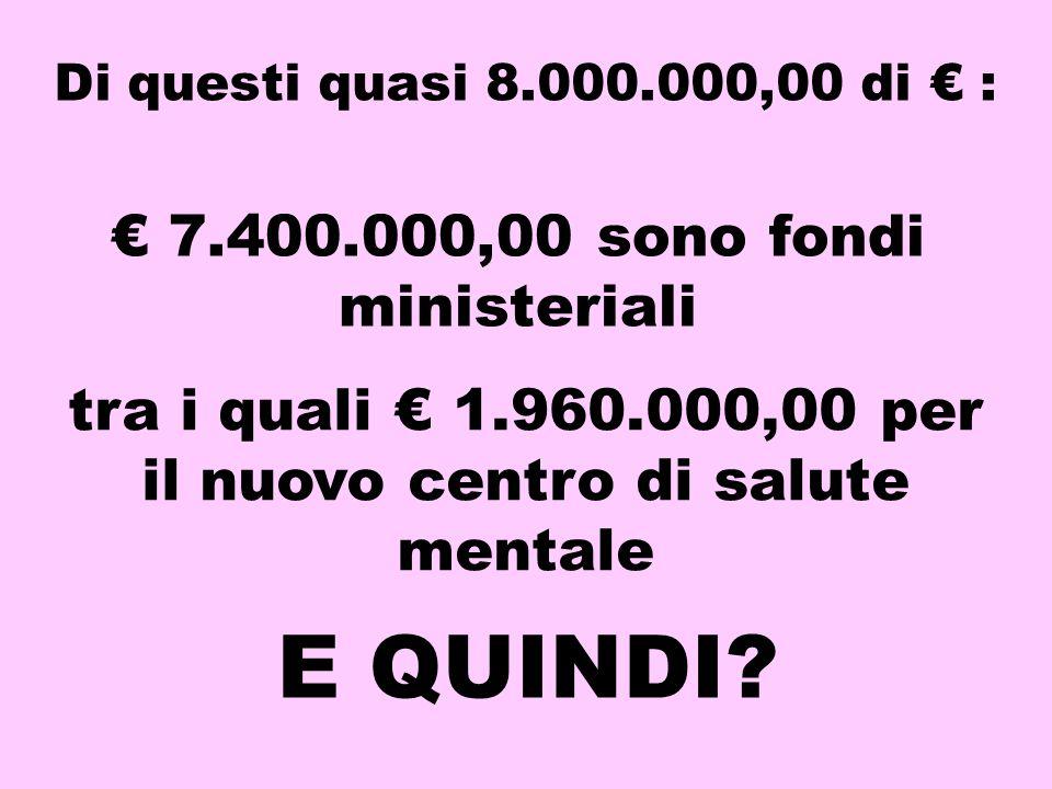 7.400.000,00 sono fondi ministeriali E QUINDI? tra i quali 1.960.000,00 per il nuovo centro di salute mentale Di questi quasi 8.000.000,00 di :