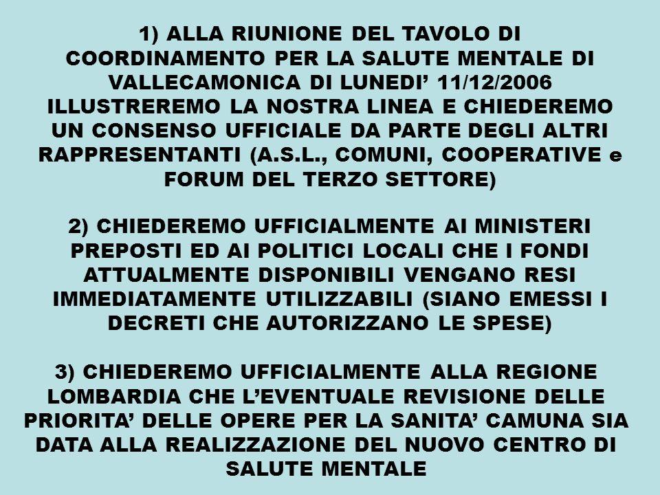 1) ALLA RIUNIONE DEL TAVOLO DI COORDINAMENTO PER LA SALUTE MENTALE DI VALLECAMONICA DI LUNEDI 11/12/2006 ILLUSTREREMO LA NOSTRA LINEA E CHIEDEREMO UN CONSENSO UFFICIALE DA PARTE DEGLI ALTRI RAPPRESENTANTI (A.S.L., COMUNI, COOPERATIVE e FORUM DEL TERZO SETTORE) 2) CHIEDEREMO UFFICIALMENTE AI MINISTERI PREPOSTI ED AI POLITICI LOCALI CHE I FONDI ATTUALMENTE DISPONIBILI VENGANO RESI IMMEDIATAMENTE UTILIZZABILI (SIANO EMESSI I DECRETI CHE AUTORIZZANO LE SPESE) 3) CHIEDEREMO UFFICIALMENTE ALLA REGIONE LOMBARDIA CHE LEVENTUALE REVISIONE DELLE PRIORITA DELLE OPERE PER LA SANITA CAMUNA SIA DATA ALLA REALIZZAZIONE DEL NUOVO CENTRO DI SALUTE MENTALE