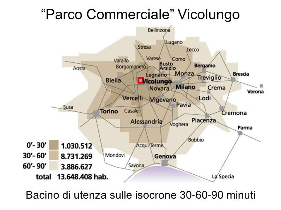Parco Commerciale Vicolungo Bacino di utenza sulle isocrone 30-60-90 minuti