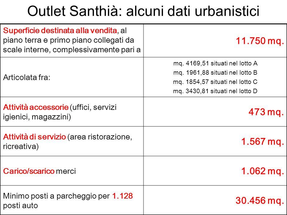 Outlet Santhià: alcuni dati urbanistici Superficie destinata alla vendita, al piano terra e primo piano collegati da scale interne, complessivamente p