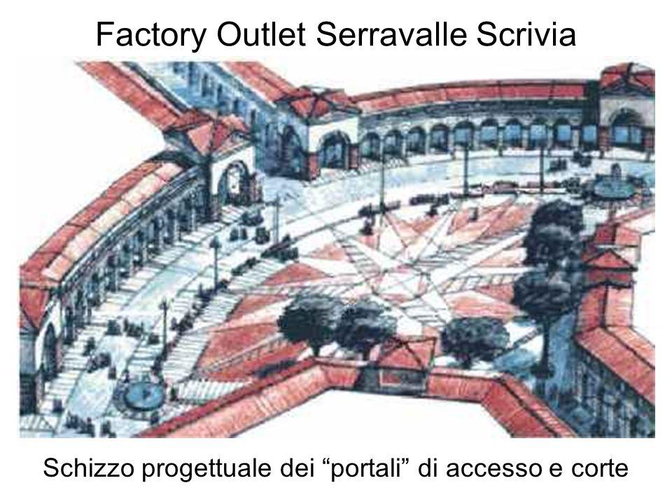 Factory Outlet Serravalle Scrivia Schizzo progettuale dei portali di accesso e corte