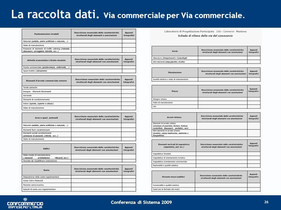 Conferenza di Sistema 2009 La raccolta dati. Via commerciale per Via commerciale. 26