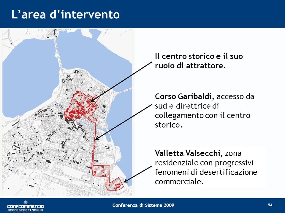 Conferenza di Sistema 2009 Larea dintervento Il centro storico e il suo ruolo di attrattore.