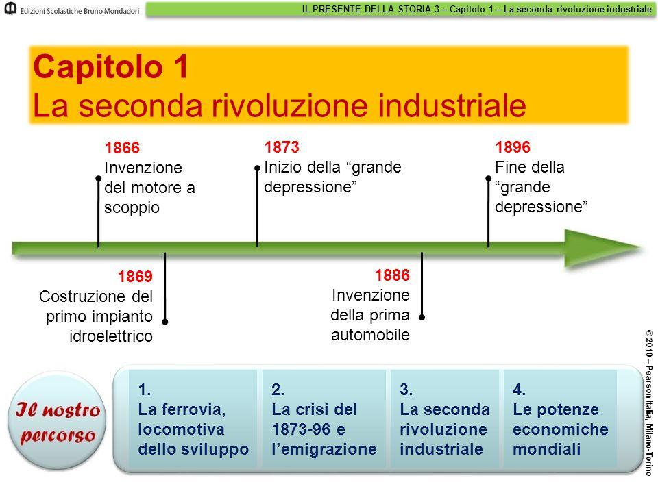 1. La ferrovia, locomotiva dello sviluppo 2. La crisi del 1873-96 e lemigrazione Capitolo 1 La seconda rivoluzione industriale 1866 Invenzione del mot
