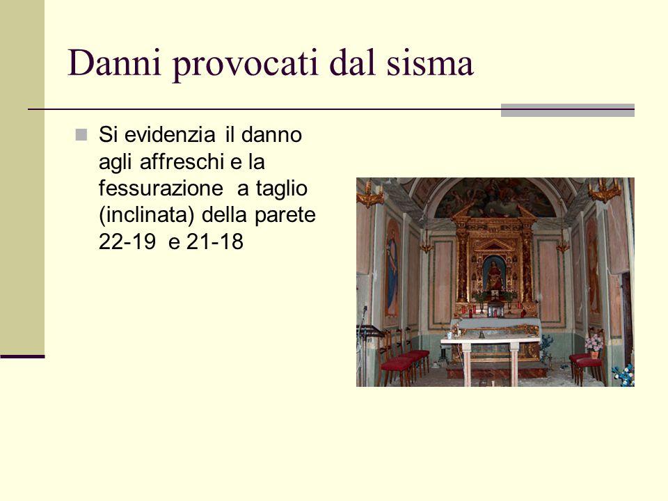 Danni provocati dal sisma Si evidenzia il danno agli affreschi e la fessurazione a taglio (inclinata) della parete 22-19 e 21-18