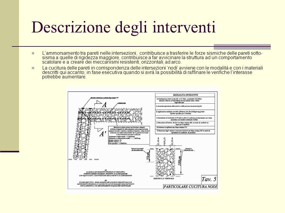 Descrizione degli interventi Lammorsamento tra pareti nelle intersezioni, contribuisce a trasferire le forze sismiche delle pareti sotto- sisma a quel