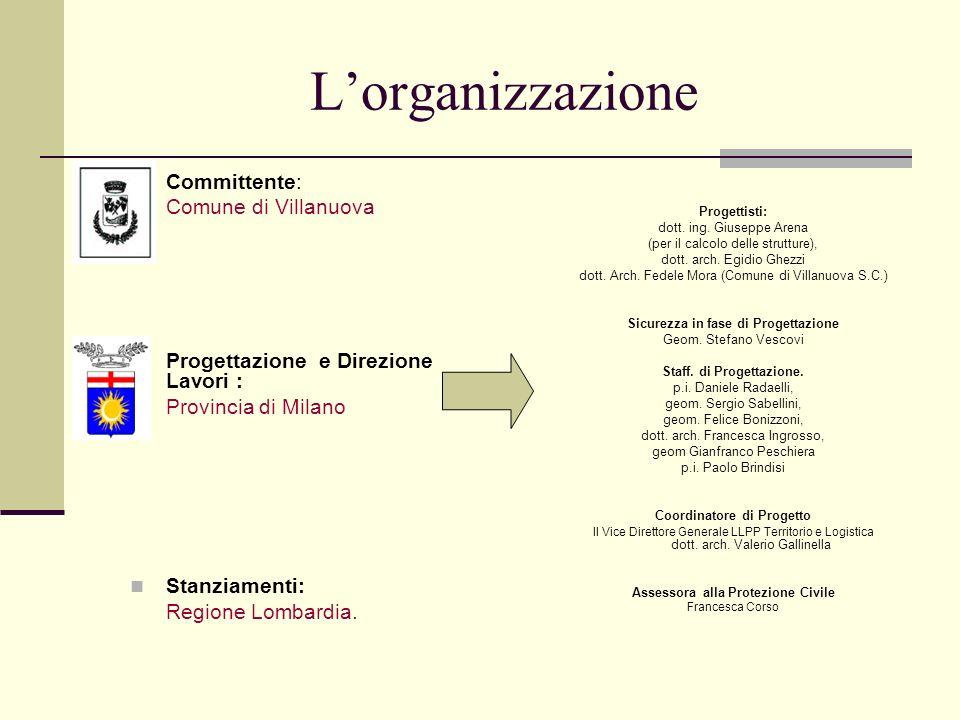 Lorganizzazione Committente: Comune di Villanuova Progettazione e Direzione Lavori : Provincia di Milano Stanziamenti: Regione Lombardia. Progettisti: