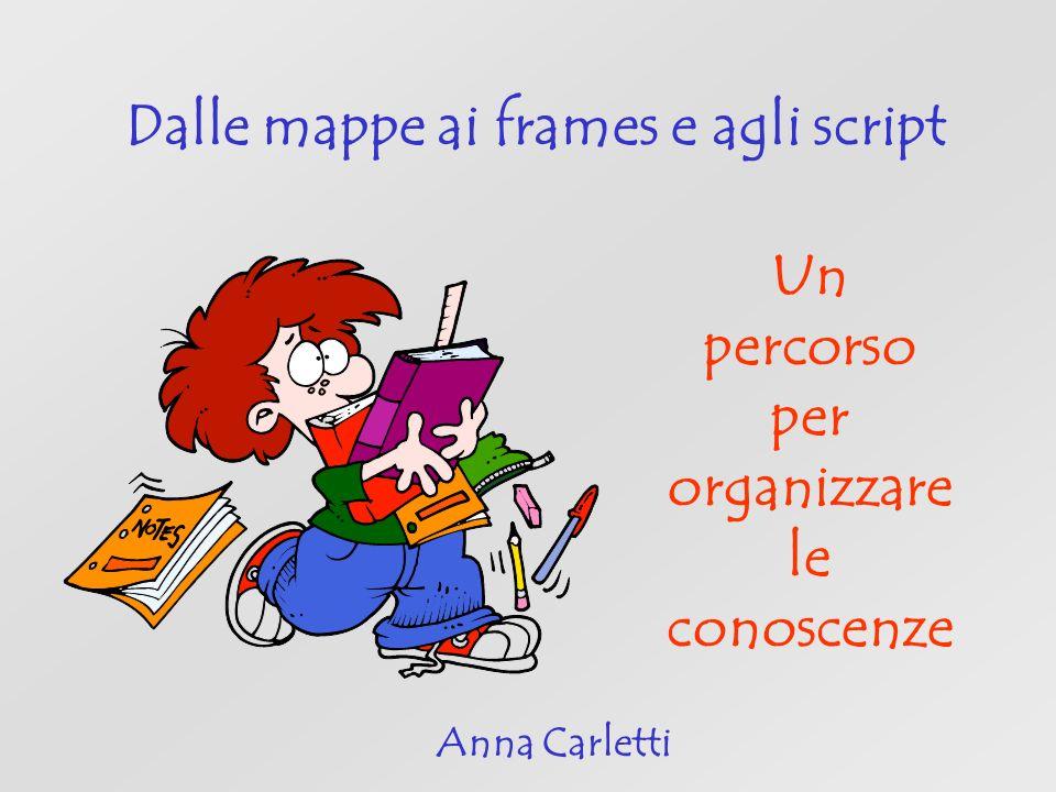 Dalle mappe ai frames e agli script Anna Carletti Un percorso per organizzare le conoscenze