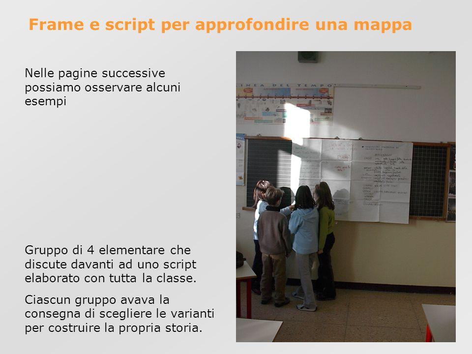Nelle pagine successive possiamo osservare alcuni esempi Frame e script per approfondire una mappa Gruppo di 4 elementare che discute davanti ad uno s