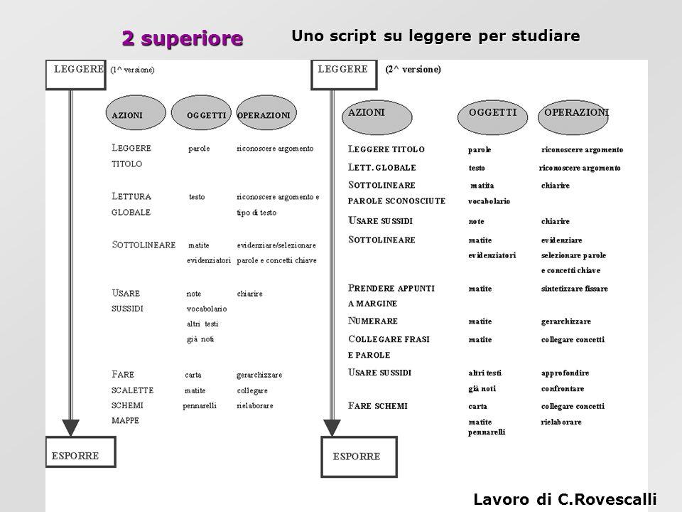 2 superiore Uno script su leggere per studiare Lavoro di C.Rovescalli